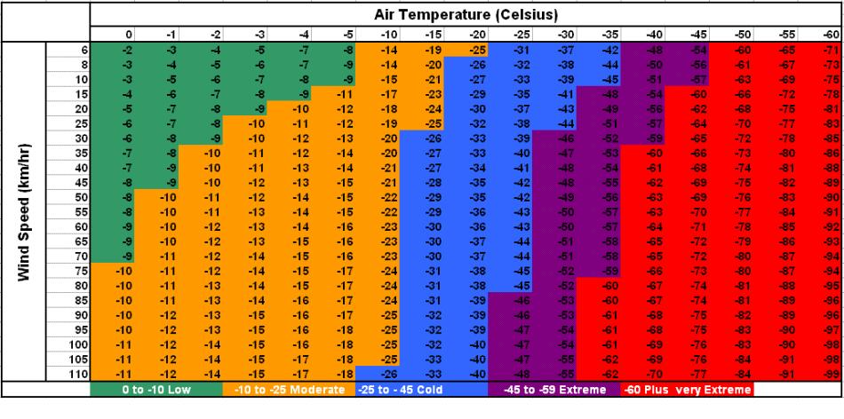 Insulation and staying warm #2, 79 kb